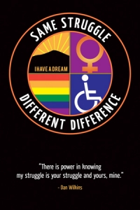 "Image: A circle the interior of which has been divided into 4 quarters.  Top left has the image of the sun rising over a mountain top with the words ""I have a dream.""  Top right has the symbol for ""women""; bottom left has the rainbow stripes; bottom right has the international symbol of accessibility - white wheelchair against blue background.  Around the circumference of the circle are the words ""Same Struggle. Different  Difference."""